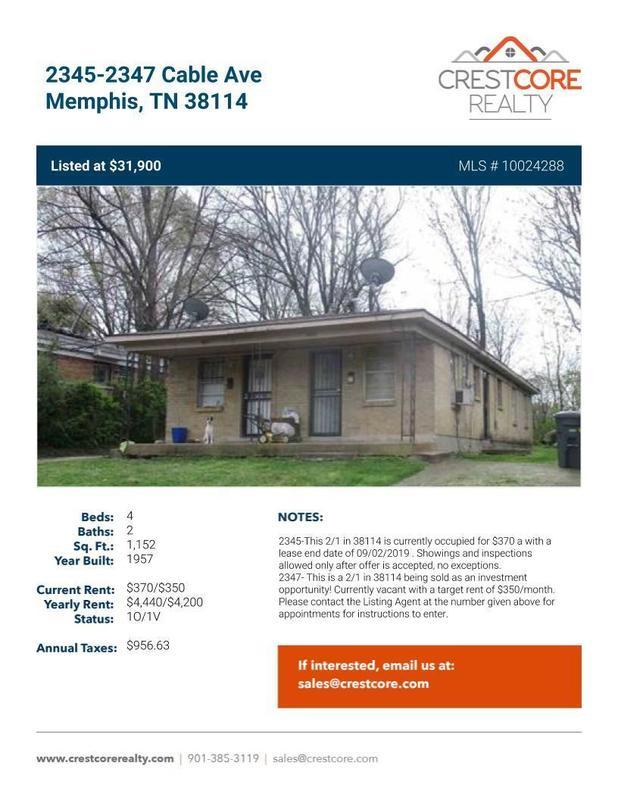 Astonishing 2345 2347 Cable Ave Memphis Tn 38114 1O 1Vbiggerpockets Download Free Architecture Designs Ferenbritishbridgeorg