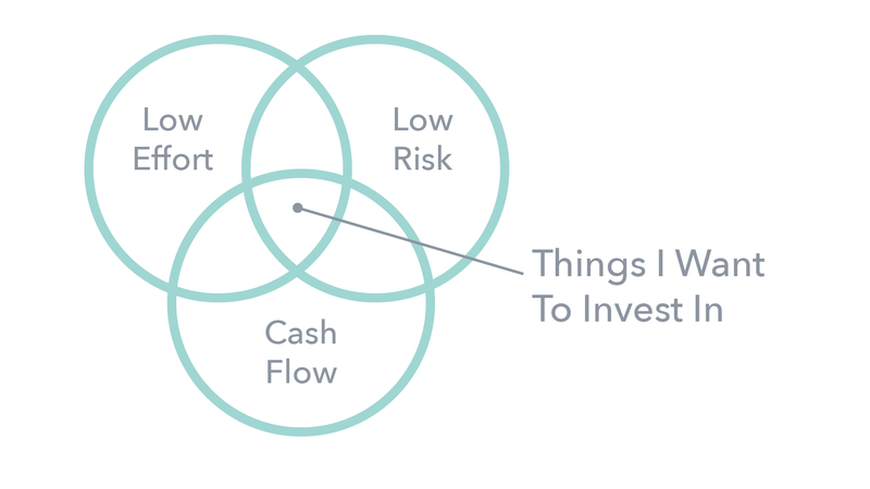 3 must-have qualities i look for in every investment i make