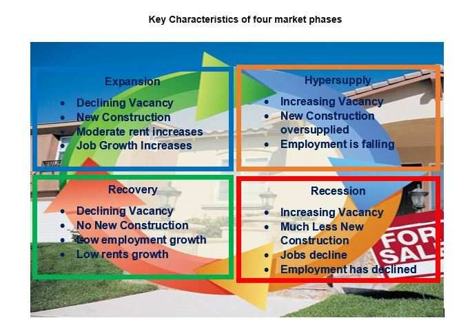 Normal 1545957635 Mkt Phases