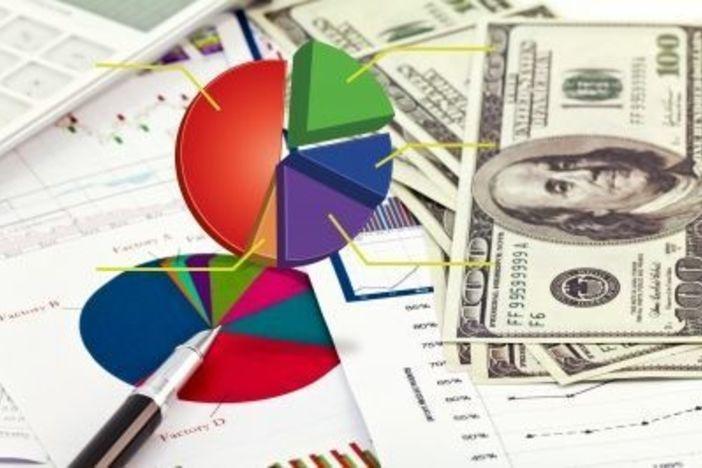 capital expense budget importance